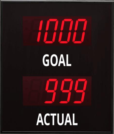 BPC-49940-2 Production Counter Goal Actual