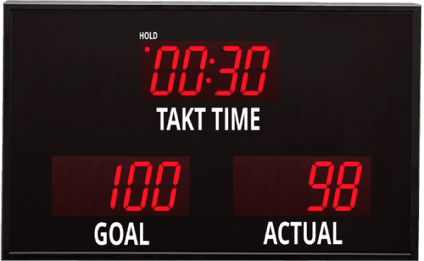 BPC-49940-3 Takt Time Production Counter